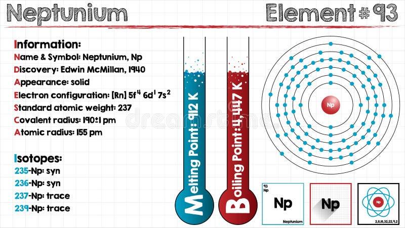 Element neptun ilustracja wektor