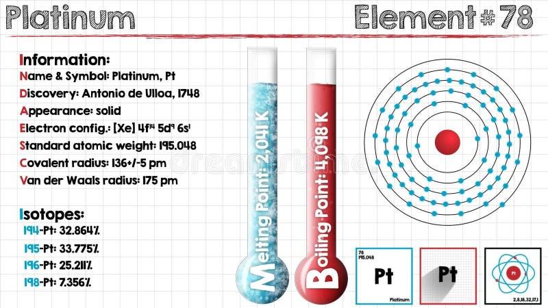 Element Of Platinum Stock Footage Illustration Of Footage 89501682