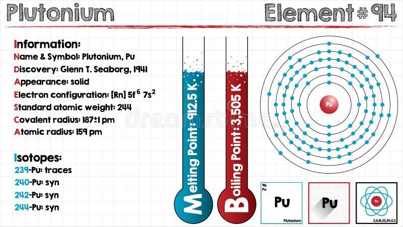Element pluton ilustracji
