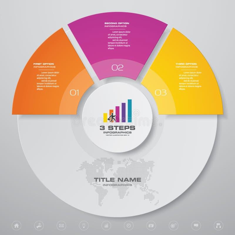 Element-Schablonendiagramm infographics Halbzyklus mit 3 Schritten lizenzfreie abbildung