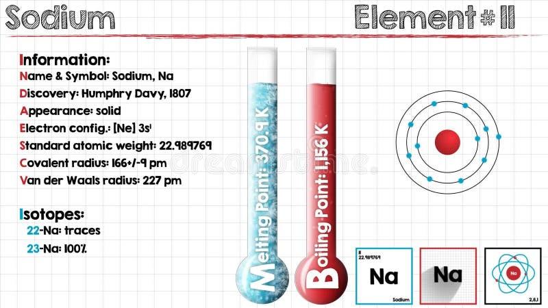 element of sodium stock footage illustration of chemistry 89718360