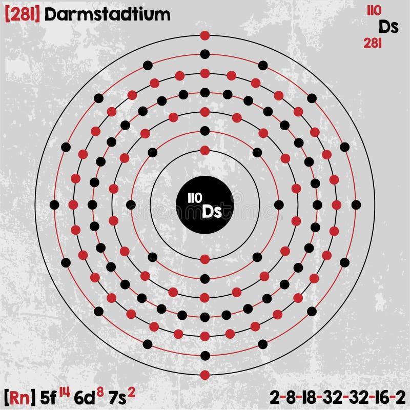 Element van Darmstadtium royalty-vrije illustratie