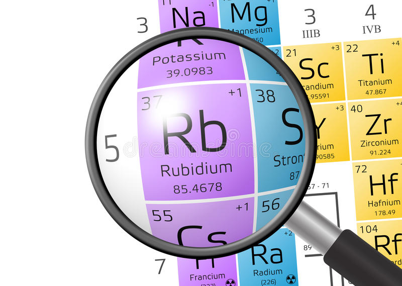 Element van Rubidium met vergrootglas stock illustratie