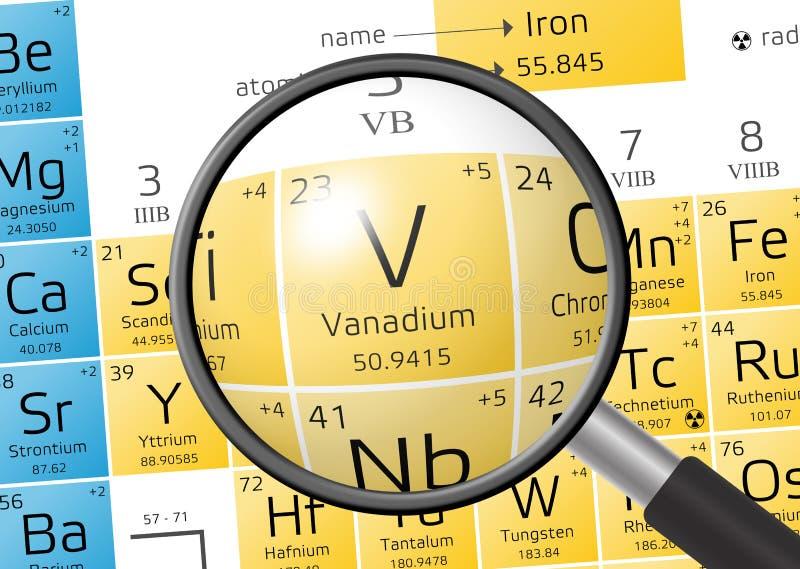 Element of vanadium with magnifying glass stock illustration download element of vanadium with magnifying glass stock illustration illustration of periodic element urtaz Choice Image