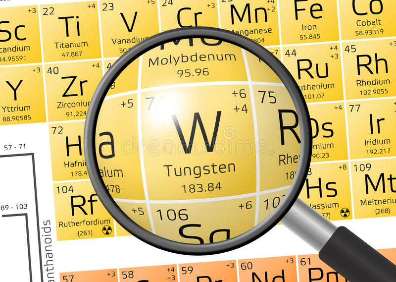 Element of wolfram or tungsten with magnifying glass stock download element of wolfram or tungsten with magnifying glass stock illustration illustration of periodic urtaz Choice Image