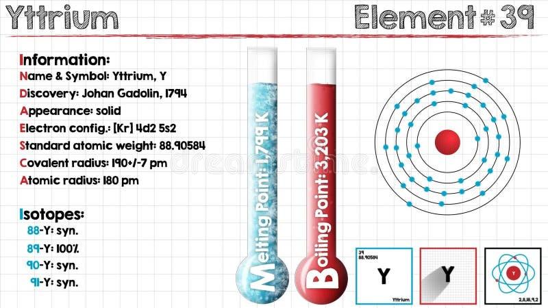Element Of Yttrium Stock Footage Illustration Of Education 88760640