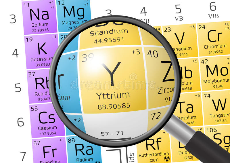 Element of yttrium with magnifying glass stock illustration yttrium from periodic table of the elements with magnifying glass urtaz Images