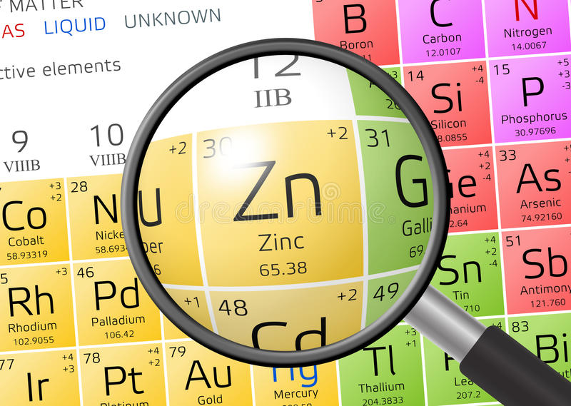 Element Of Zinc With Magnifying Glass Stock Illustration