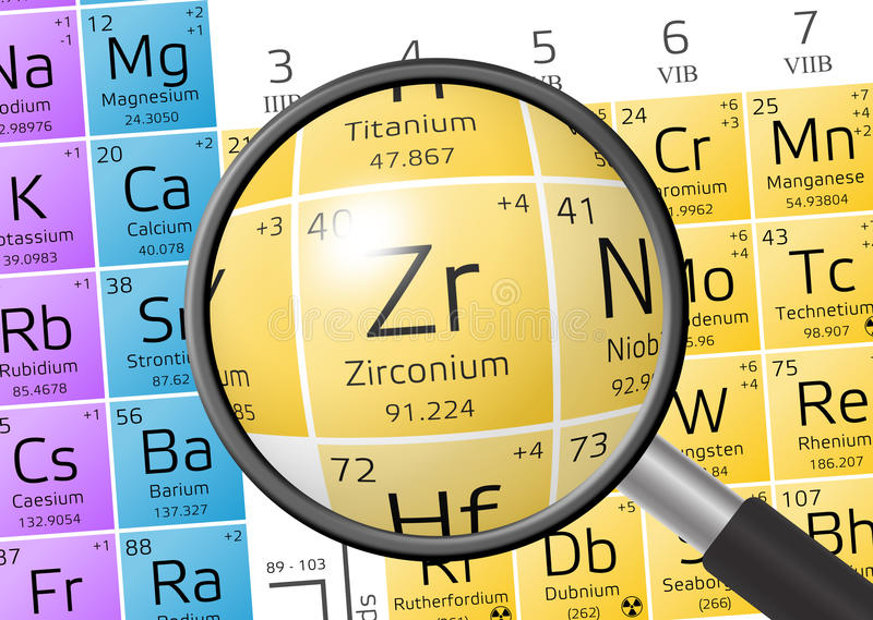 Element of zirconium with magnifying glass stock illustration download element of zirconium with magnifying glass stock illustration illustration of nature oxidation urtaz Image collections