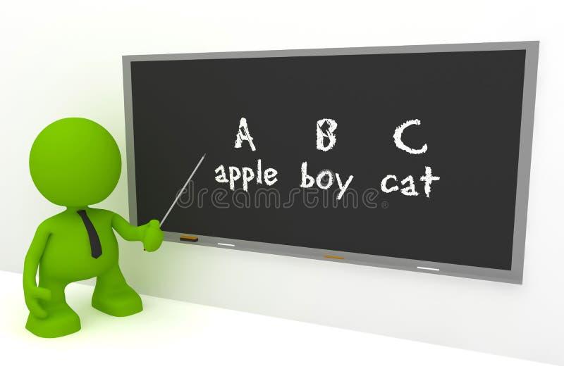 Elementary English Royalty Free Stock Image