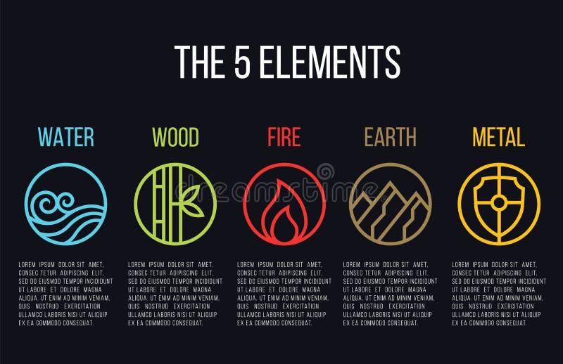 5 Elemente der Naturkreislinie Ikonenzeichen Wasser, Holz, Feuer, Erde, Metall Auf dunklem Hintergrund lizenzfreie abbildung