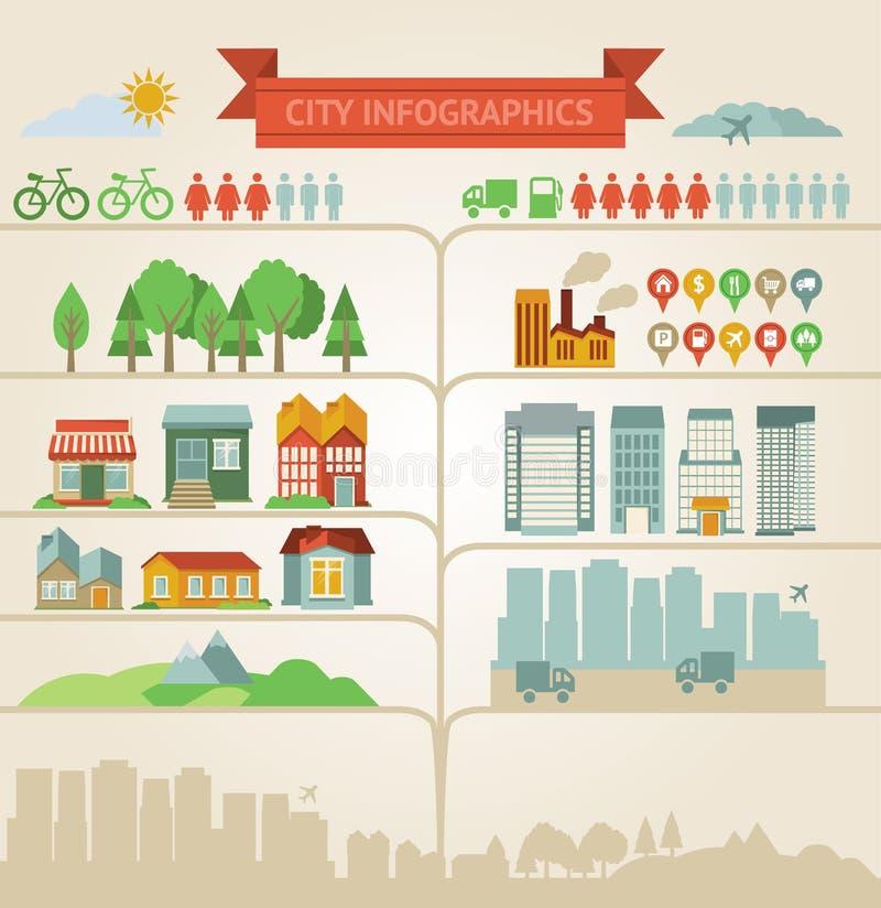 Elemente für infographics über Stadt und Dorf lizenzfreie stockbilder