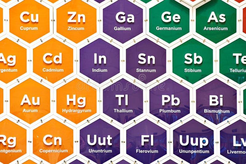 Elementi chimici della tavola periodica illustrazione di stock