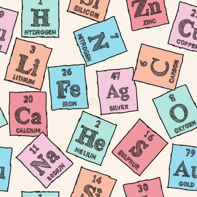 Elementi chimici - tabella periodica illustrazione di stock