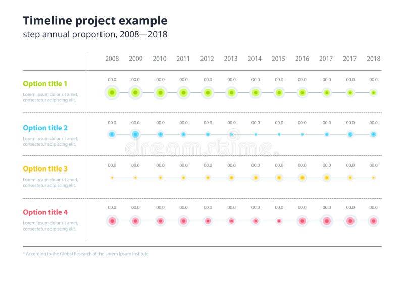 Elementi del grafico del grafico della scala di proporzione Processo aziendale illustrazione di stock