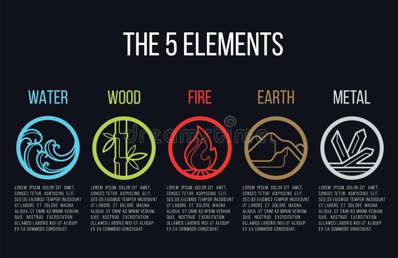 5 elementi della linea segno del cerchio della natura dell'icona Acqua, legno, fuoco, terra, metallo Su fondo scuro illustrazione vettoriale