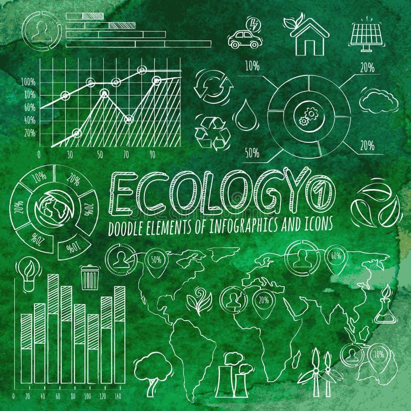 Elementi di Infographic di scarabocchio di ecologia illustrazione vettoriale