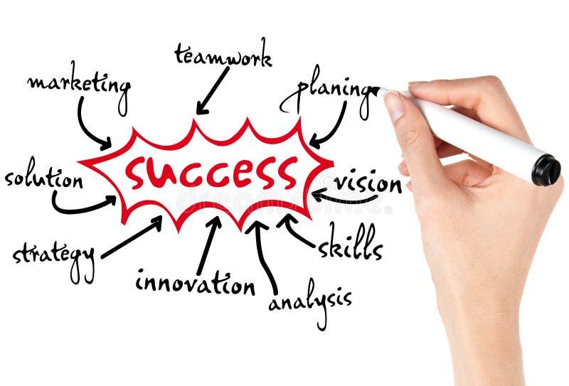 Elementi di successo immagini stock