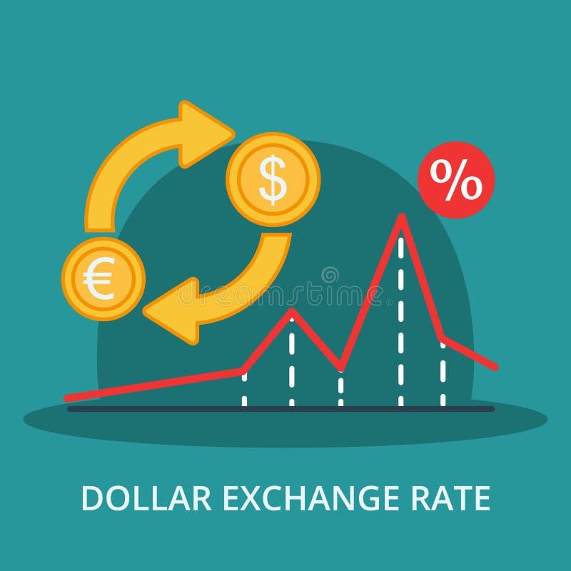 Elementi di tasso di cambio del dollaro Dollari e euro con un grafico Illustrazione di vettore royalty illustrazione gratis