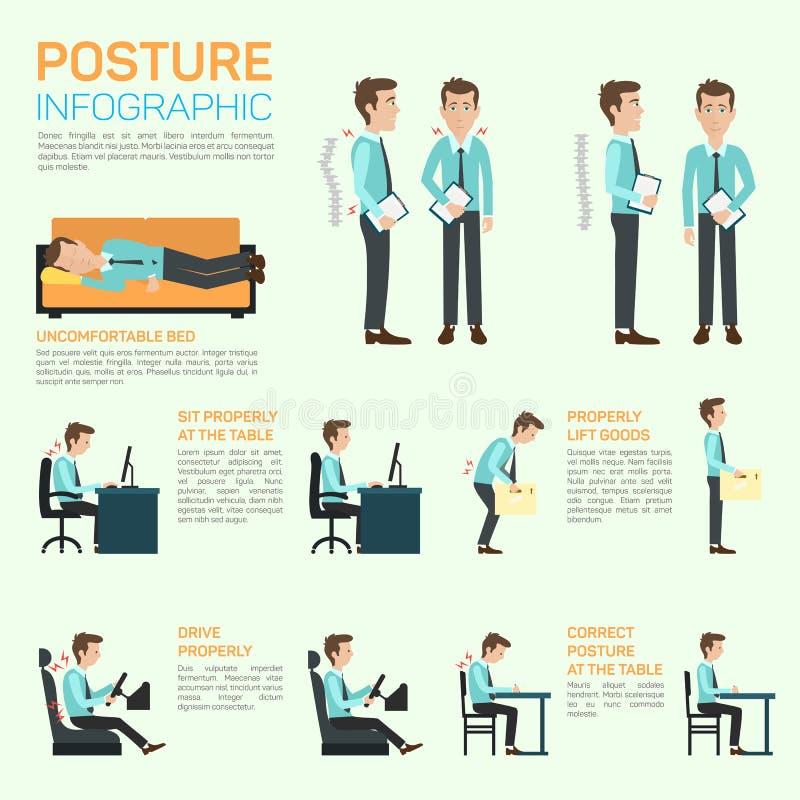 Elementi di vettore di miglioramento della vostra posizione Infographic illustrazione di stock