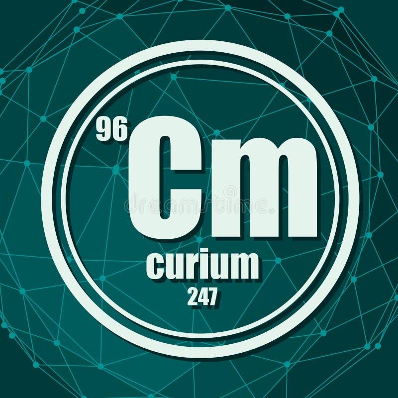 Elemento chimico del curio illustrazione vettoriale