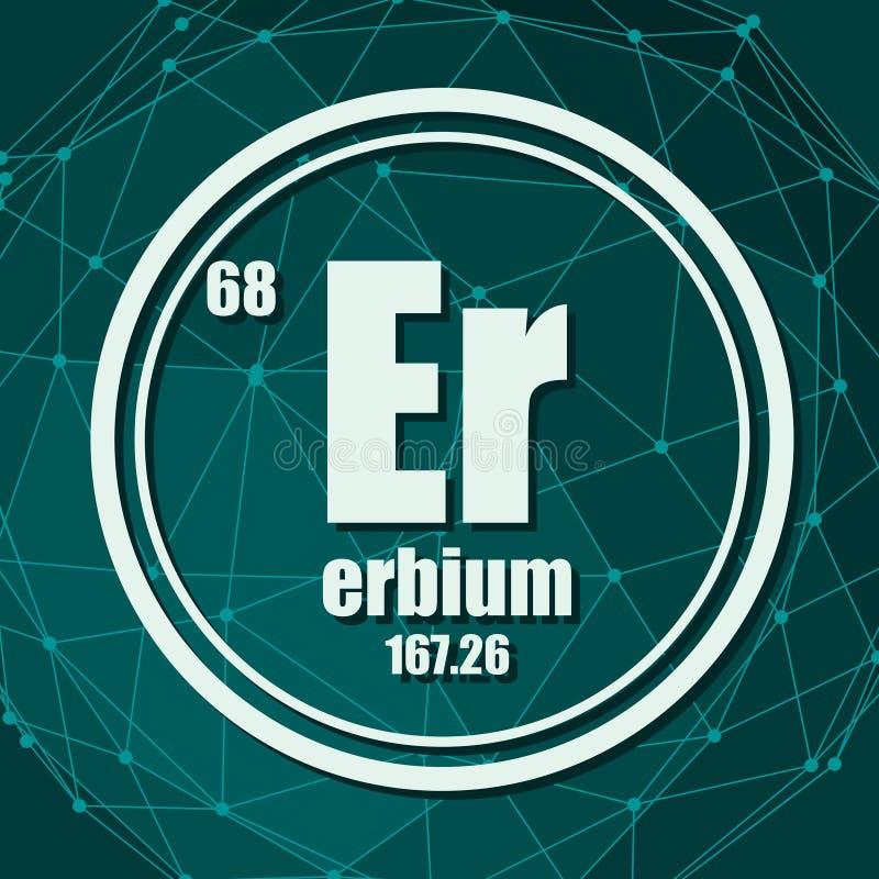 Elemento chimico dell'erbio illustrazione di stock