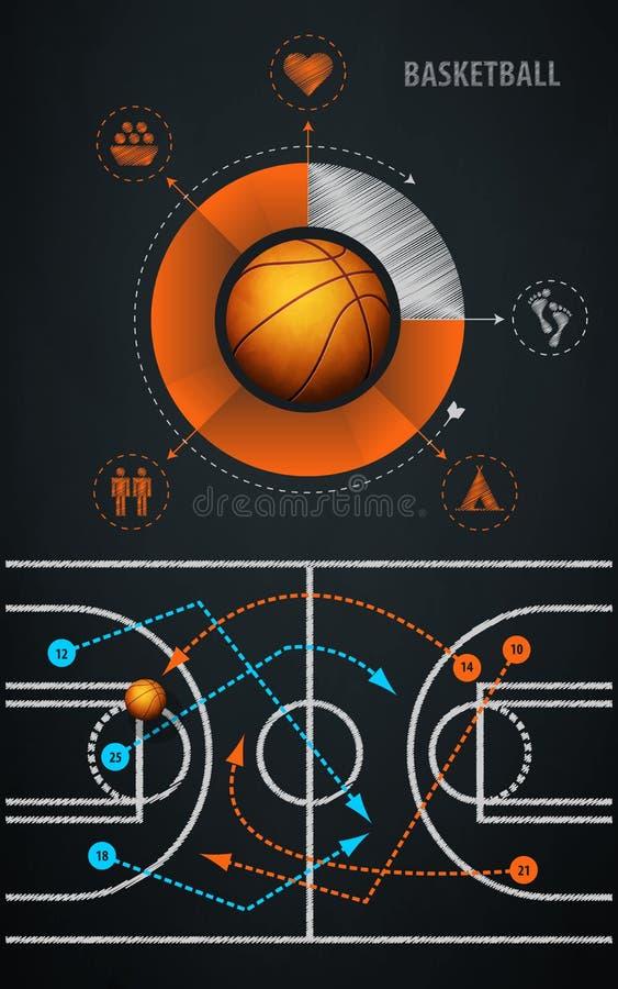 Elemento de Infographics com basquetebol dos esportes ilustração stock