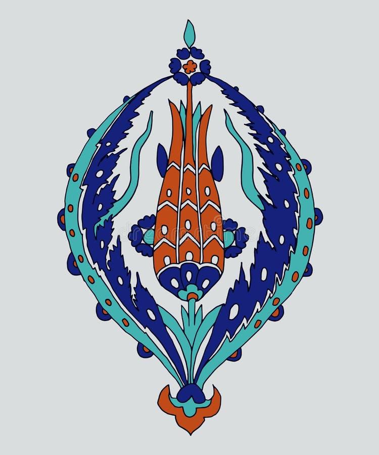 Elemento de Iznik ilustração do vetor