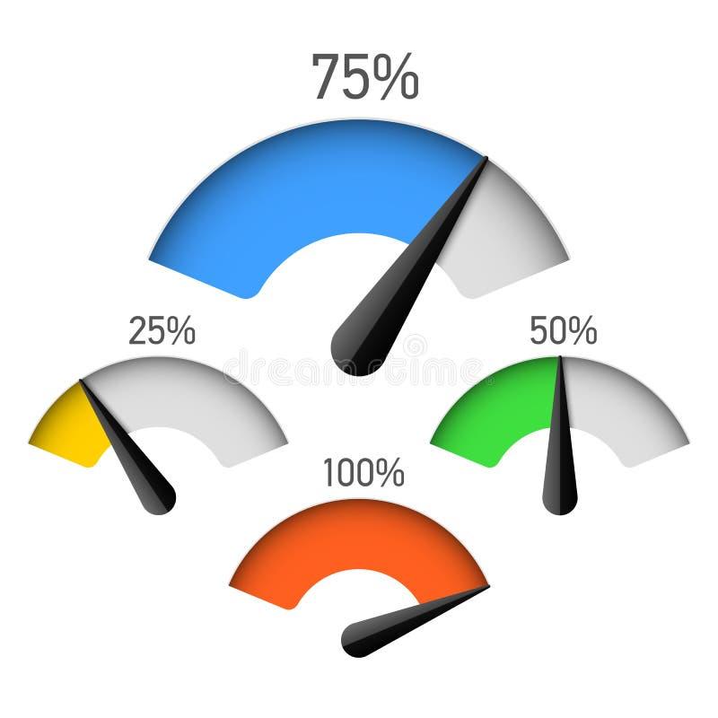 Elemento de la carta del indicador de Infographic con porcentaje ilustración del vector