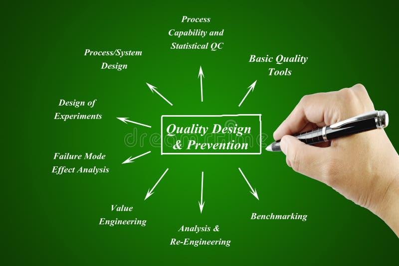 Elemento de la escritura de la mano de las mujeres del diseño y de la prevención Princi de la calidad ilustración del vector