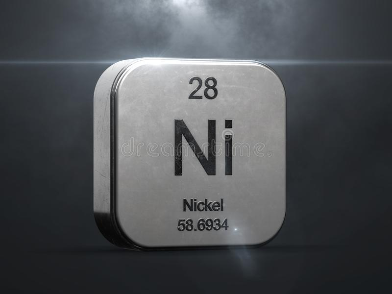 Elemento del níquel de la tabla periódica stock de ilustración