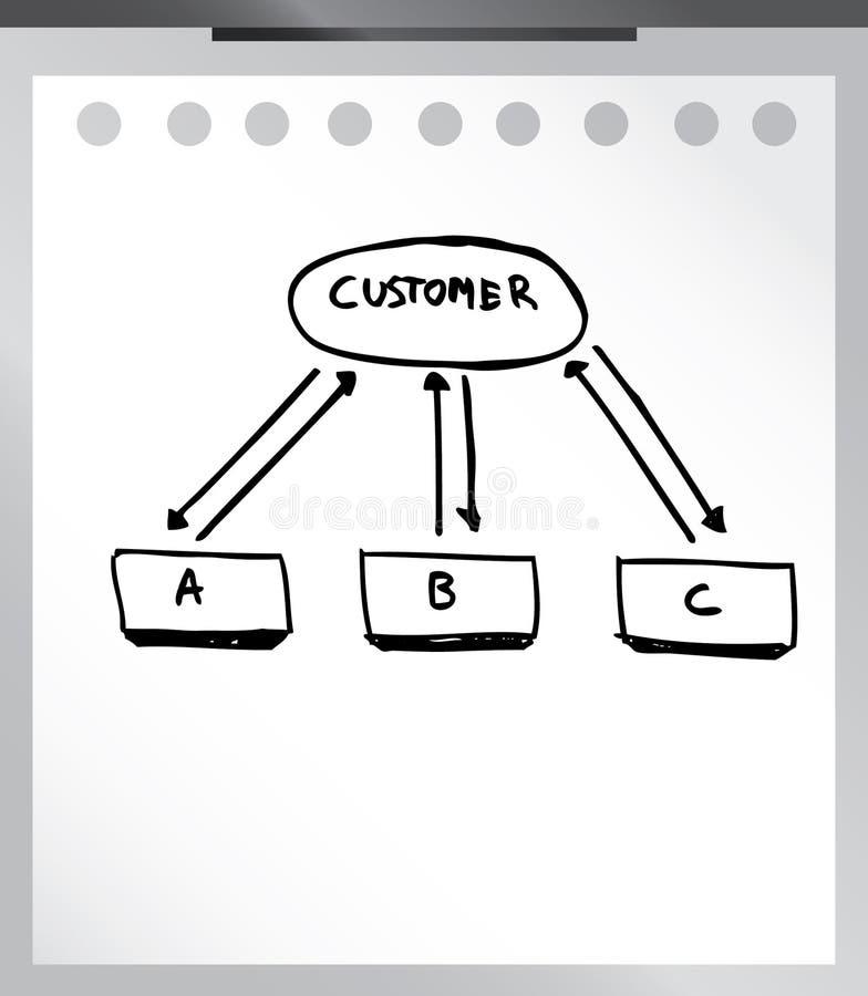 Elemento di affari illustrazione vettoriale