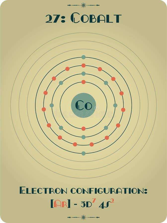 Elemento di cobalto royalty illustrazione gratis
