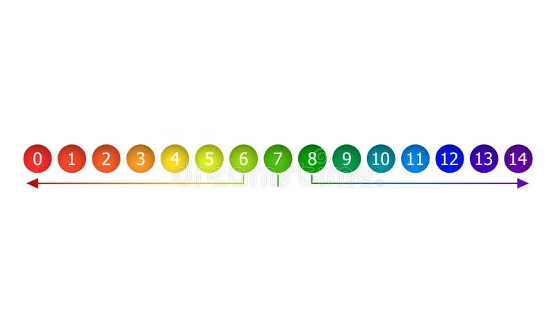 Elemento di progettazione di Infographic di vettore, cerchi variopinti di pendenza con i numeri isolati, con Arows illustrazione vettoriale