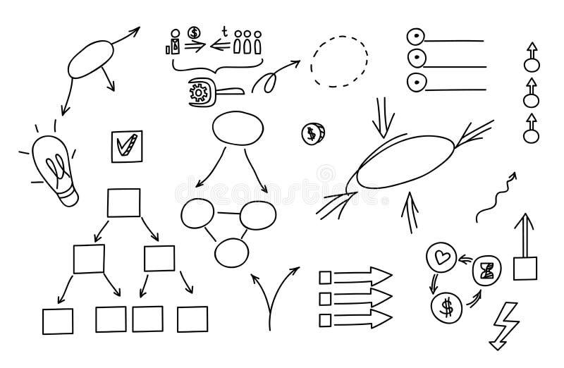 Elemento disegnato a mano di scarabocchio: grafico, grafico, diagramma Guadagni di analisi dei dati di affari e di finanza di con royalty illustrazione gratis