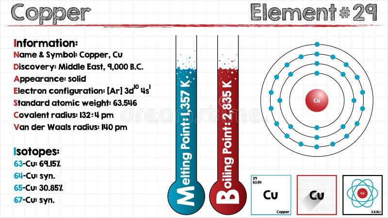 Elemento do cobre ilustração stock