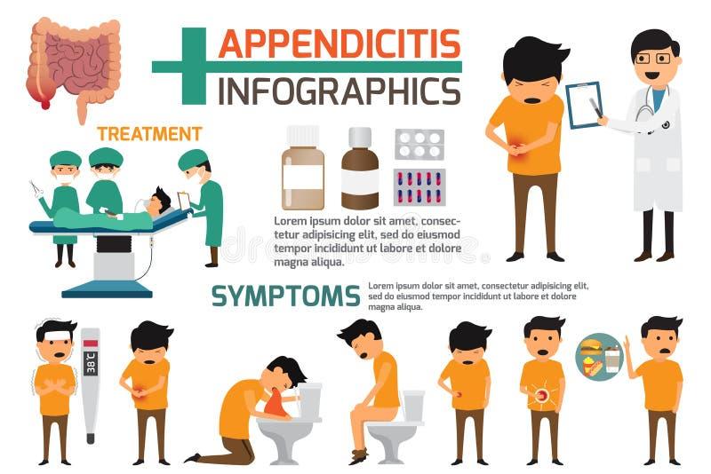 Elemento do infographics da apendicite ilustração stock