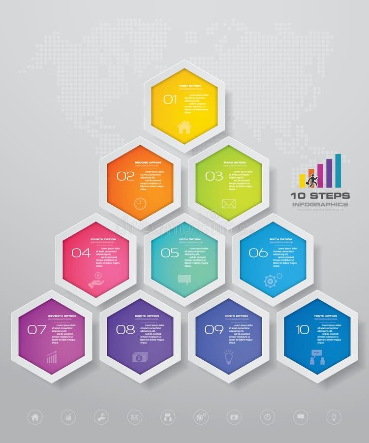 elemento do projeto da carta do infographics de 10 etapas Para a apresentação de dados ilustração royalty free