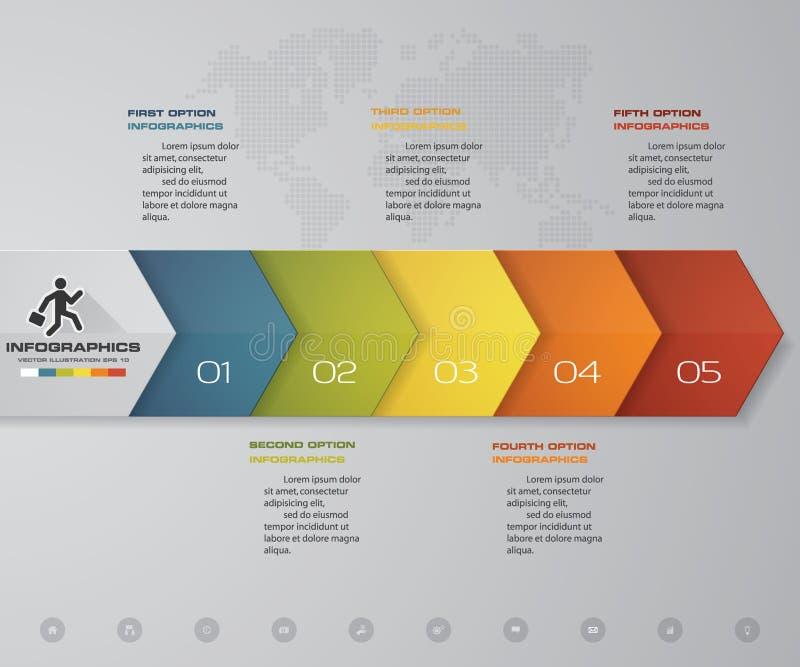 elemento infographic da seta do espaço temporal de 5 etapas 5 etapas infographic, bandeira do vetor podem ser usadas para a dispo ilustração royalty free