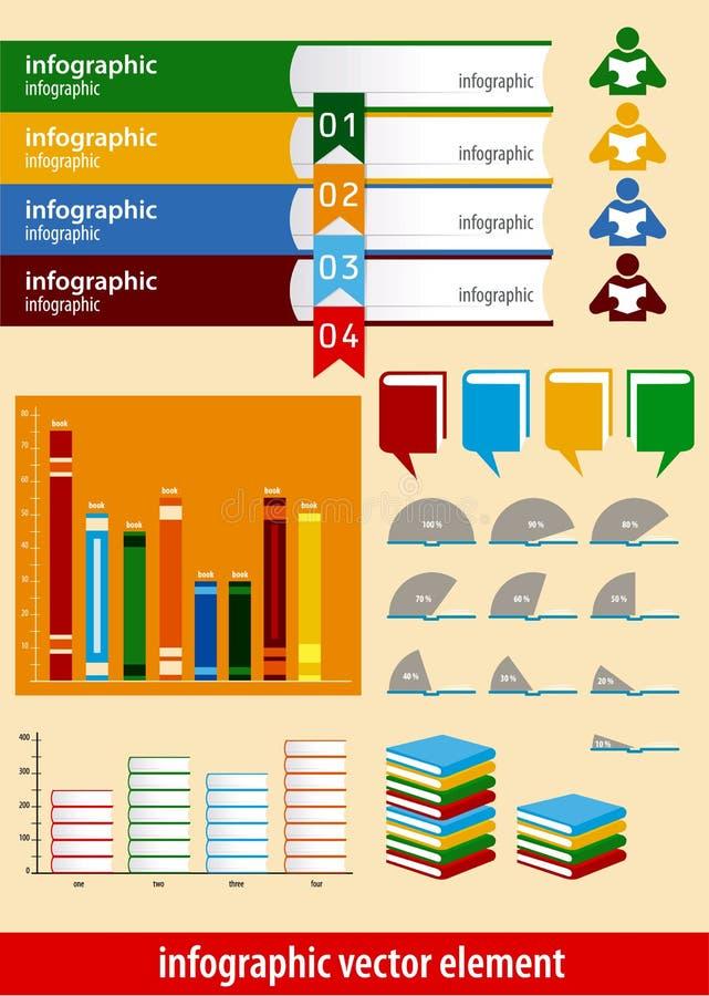 Elemento infographic del libro illustrazione vettoriale
