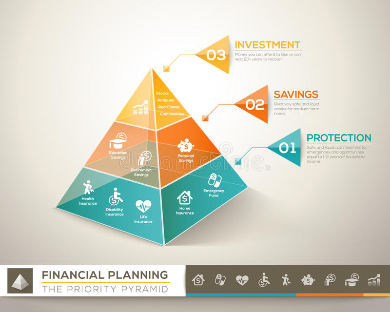 Elemento infographic del vector de la carta de la pirámide de la planificación financiera ilustración del vector