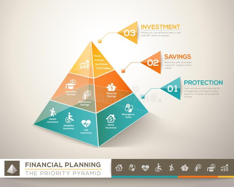 Elemento infographic di vettore del grafico della piramide di pianificazione finanziaria illustrazione vettoriale