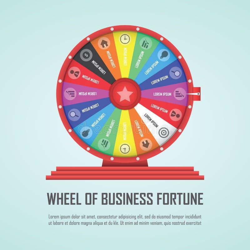 Elemento infographic do projeto da roda da fortuna