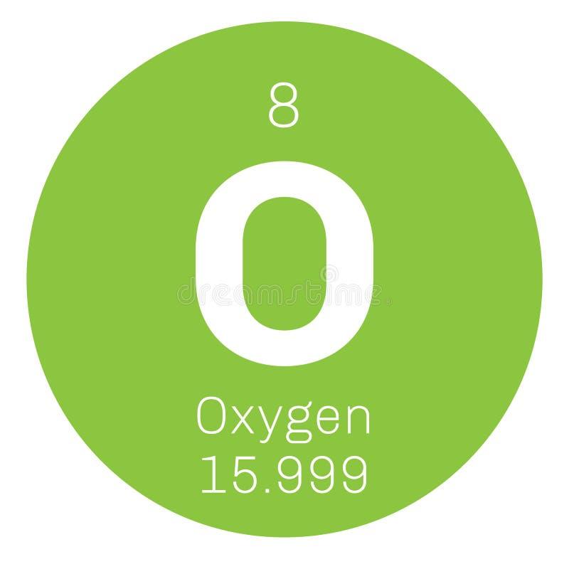 Elemento químico del oxígeno ilustración del vector