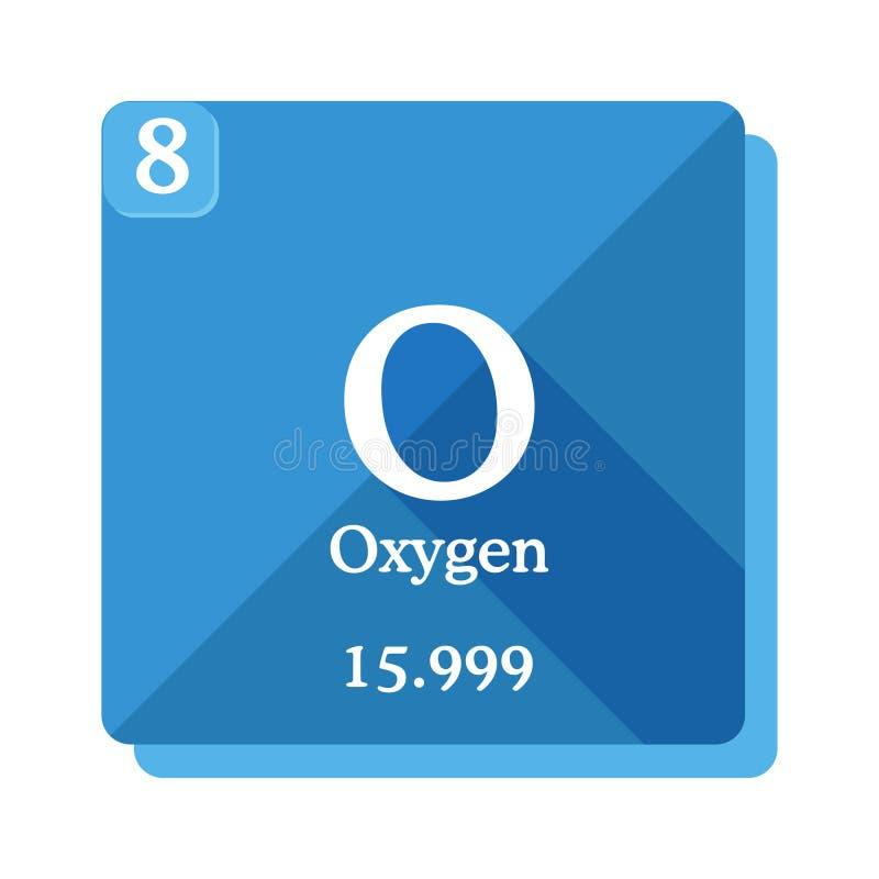 Elemento químico del oxígeno Vector periódico de los elementos libre illustration