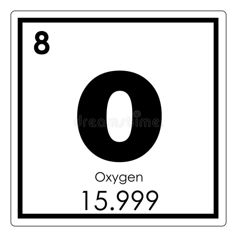 Elemento químico do oxigênio ilustração stock