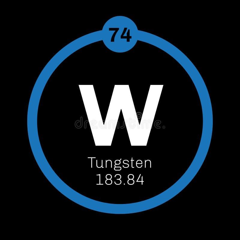 Elemento químico do tungstênio ilustração royalty free