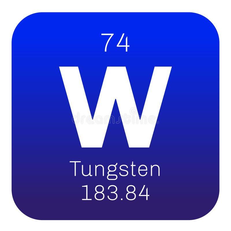Elemento químico do tungstênio ilustração do vetor