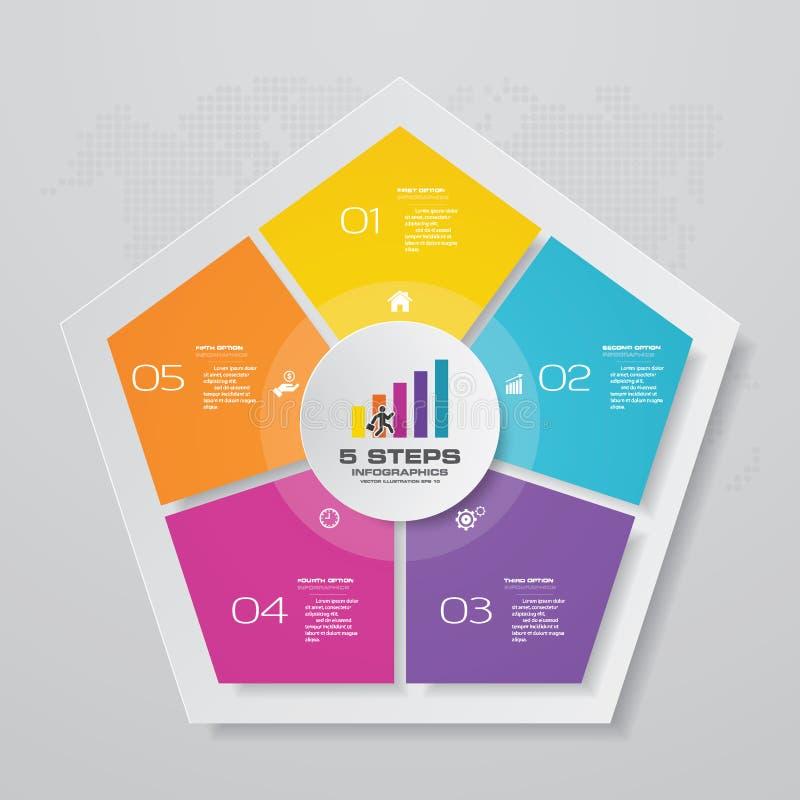 elemento simple&editable do infographics da carta de processo de 5 etapas ilustração stock