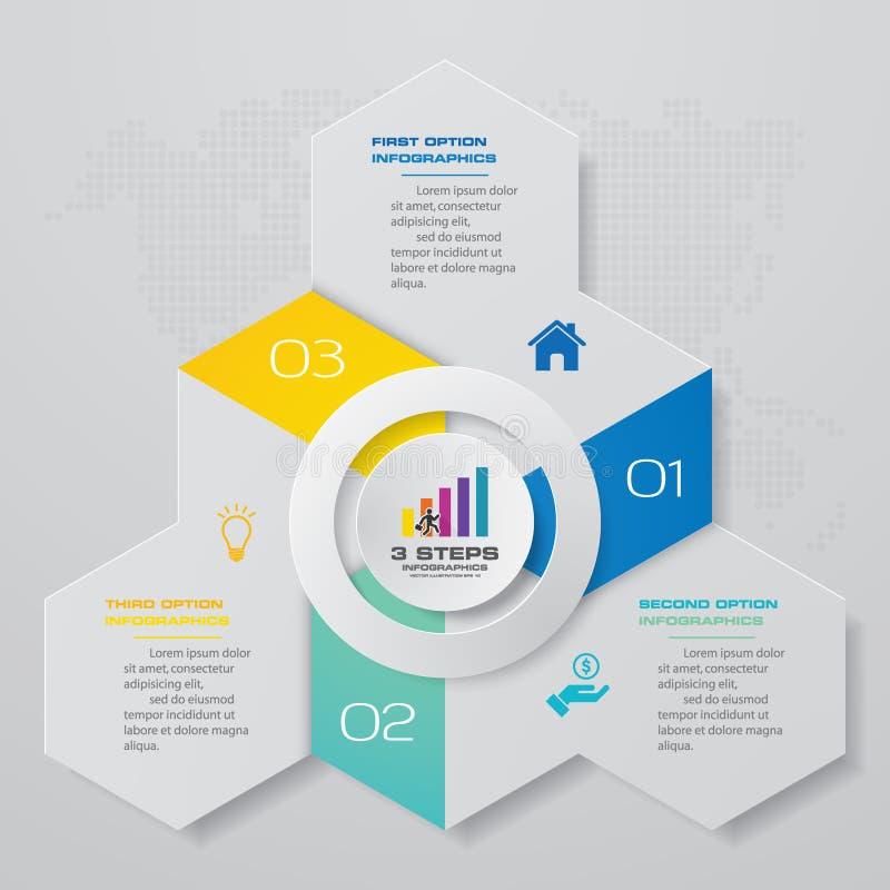 elemento simple&editable do infographics da carta de processo de 3 etapas ilustração royalty free